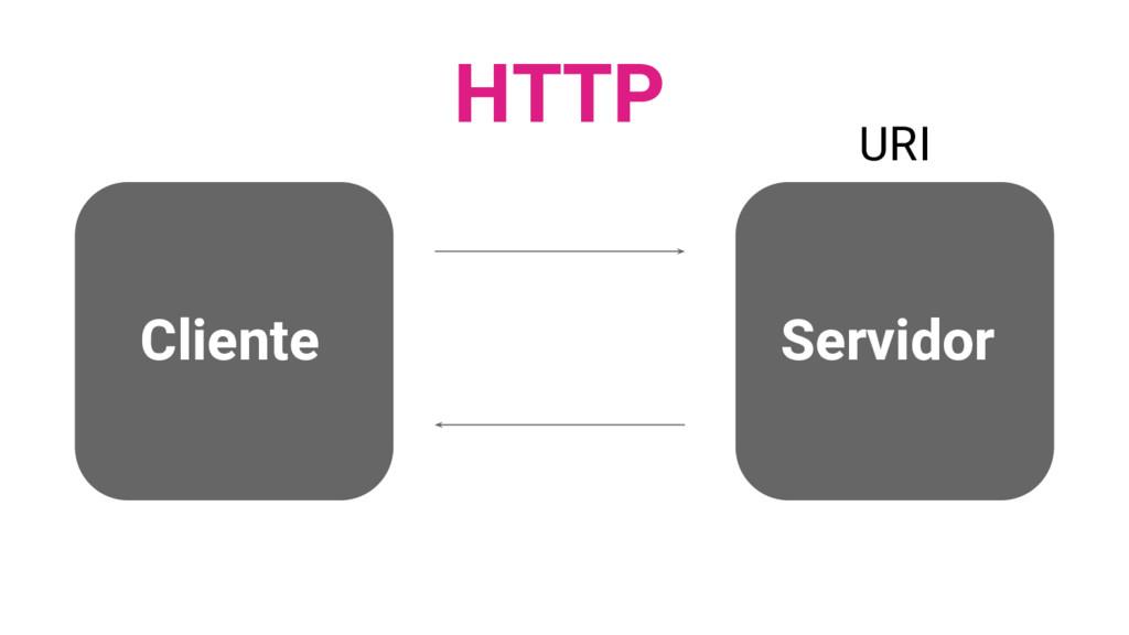 Cliente Servidor HTTP URI