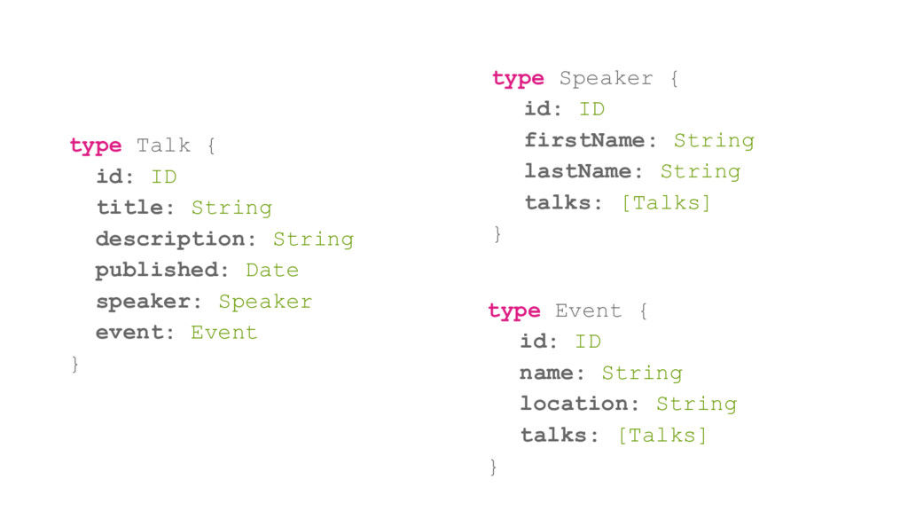 type Talk { id: ID title: String description: S...