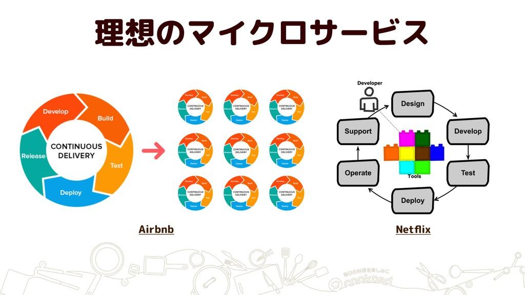 理想のマイクロサービス Airbnb Netflix