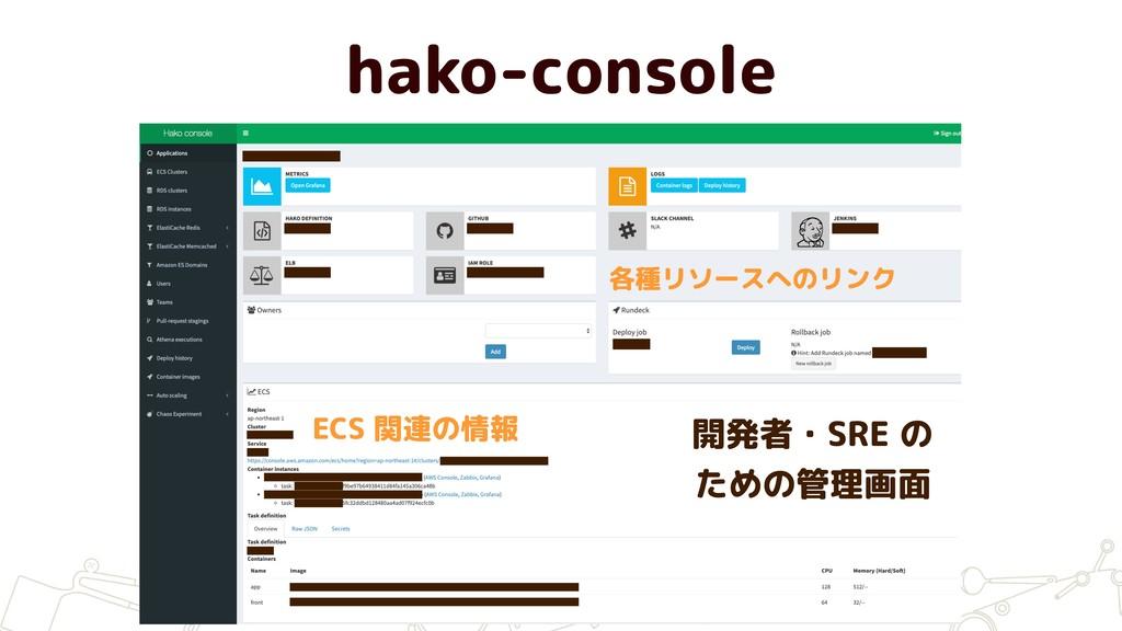 hako-console 開発者・SRE の ための管理画面 各種リソースへのリンク ECS ...