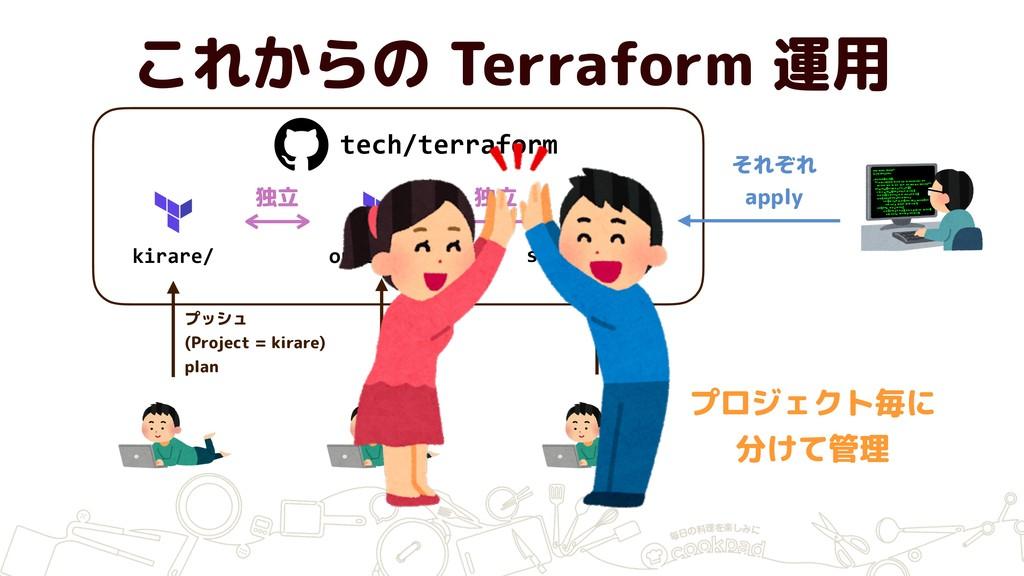 これからの Terraform 運用 tech/terraform kirare/ orten...