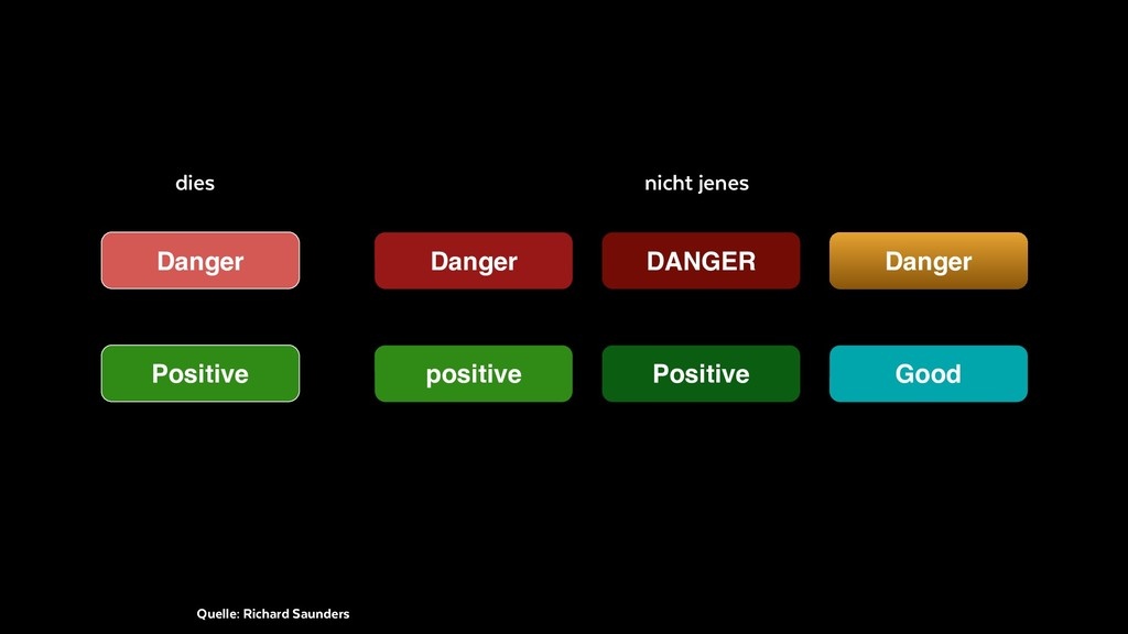 Danger DANGER Danger Danger Positive Good Posit...