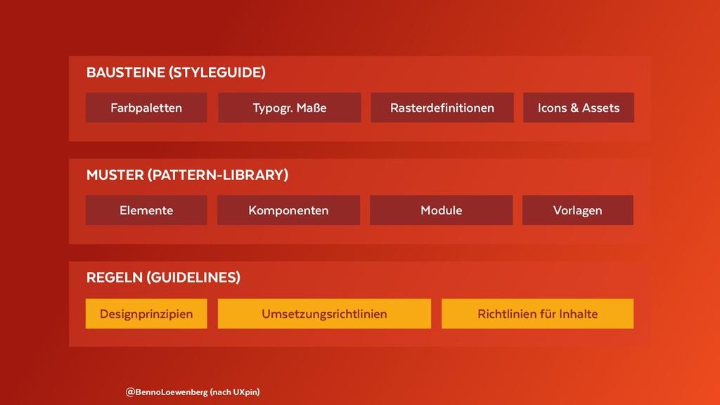 BAUSTEINE (STYLEGUIDE) Farbpaletten Typogr. Maß...