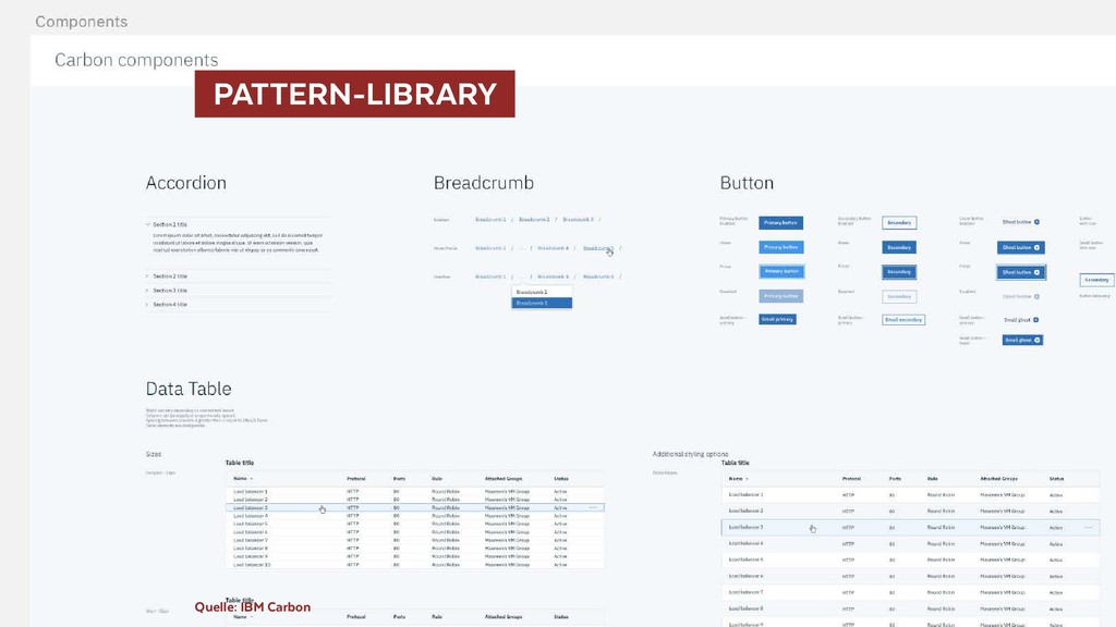 PATTERN-LIBRARY  Quelle: IBM Carbon