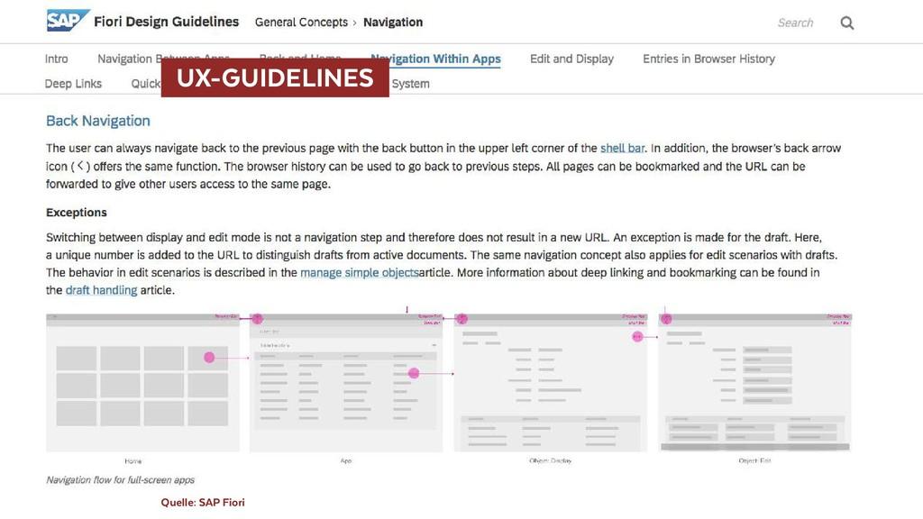 Quelle: SAP Fiori UX-GUIDELINES