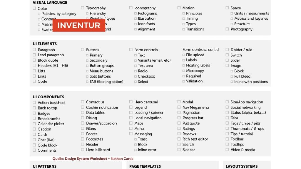 INVENTUR Quelle: Design System Worksheet – Na...