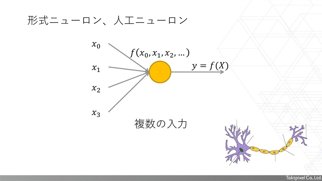 0 , 1 , 2 , … 0  = () 1 2 3 複数の入力 形式ニューロン、人工ニュ...