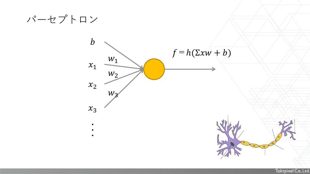 =ℎ(Σ + )  1 2 3 パーセプトロン 1 2 3 ・ ・ ・
