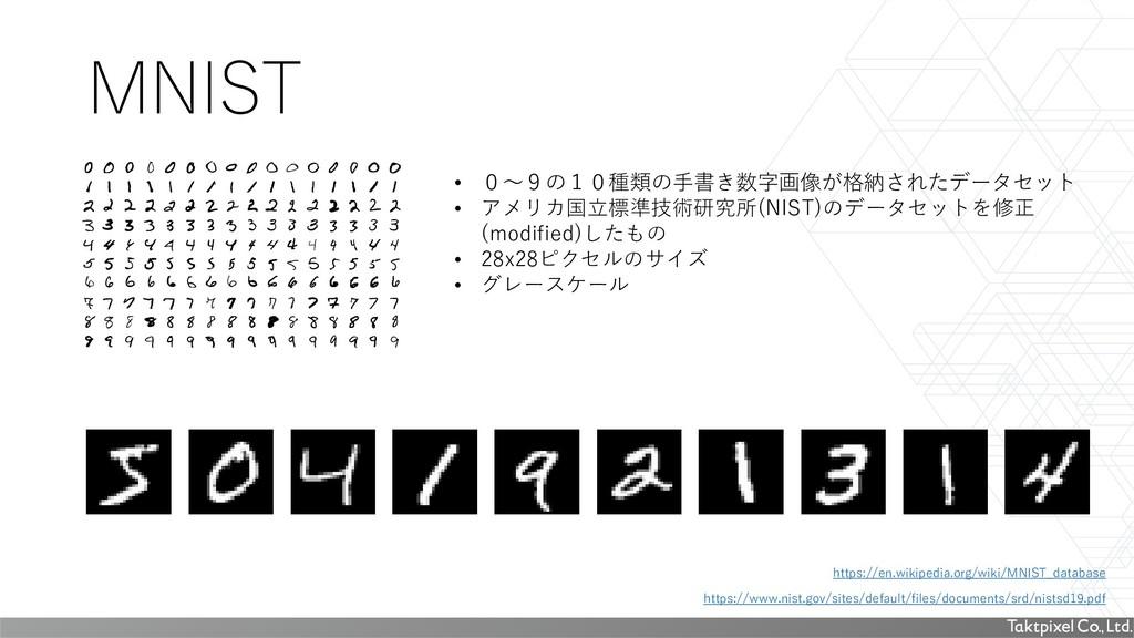 MNIST • 0~9の10種類の手書き数字画像が格納されたデータセット • アメリカ国立標準...