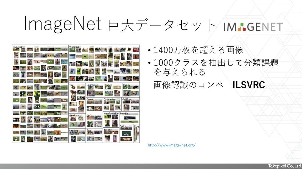 ImageNet 巨大データセット • 1400万枚を超える画像 • 1000クラスを抽出して...