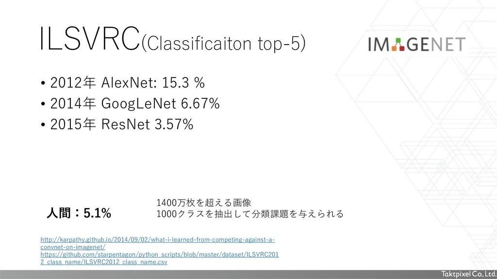 ILSVRC(Classificaiton top-5) • 2012年 AlexNet: 1...