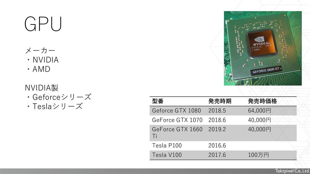 GPU メーカー ・NVIDIA ・AMD NVIDIA製 ・Geforceシリーズ ・Tes...