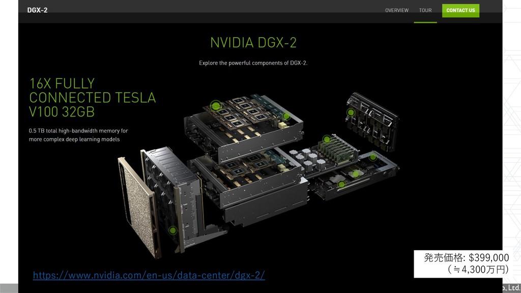 発売価格: $399,000 (≒4,300万円) https://www.nvidia.co...