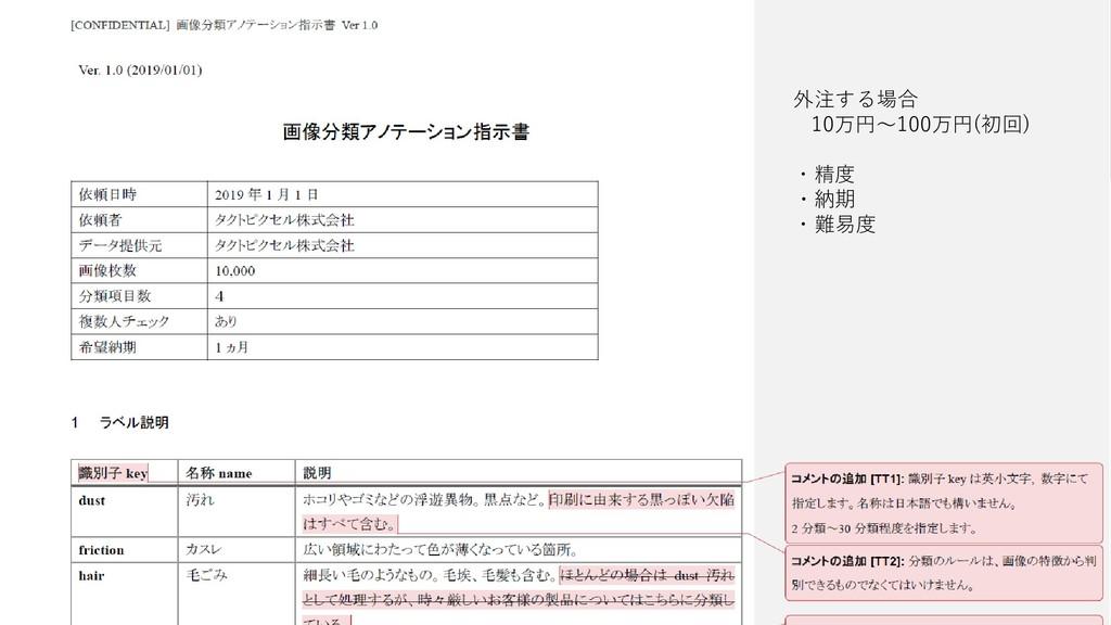 外注する場合 10万円~100万円(初回) ・精度 ・納期 ・難易度