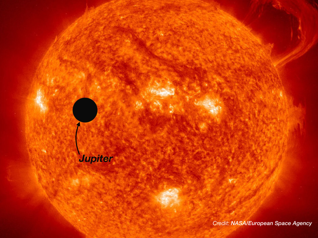 Jupiter Credit: NASA/European Space Agency