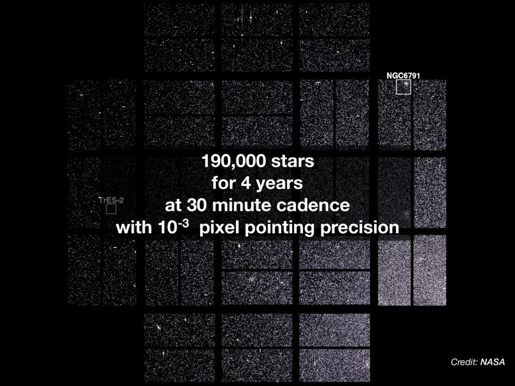 Credit: NASA 190,000 stars for 4 years at 30 mi...