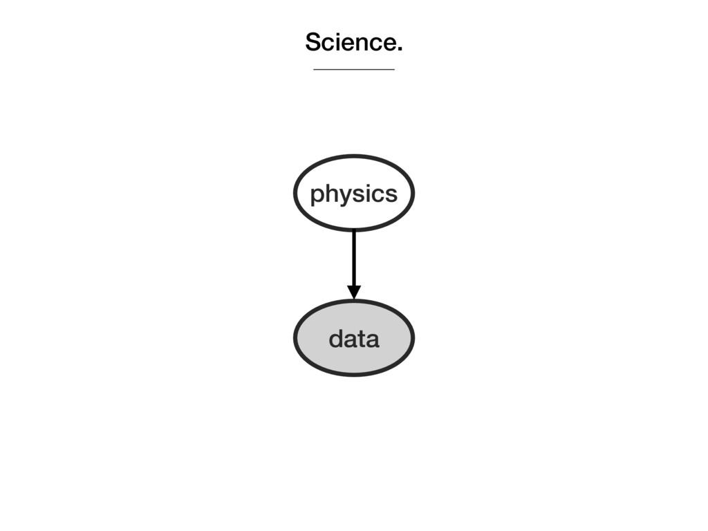 Science. physics data
