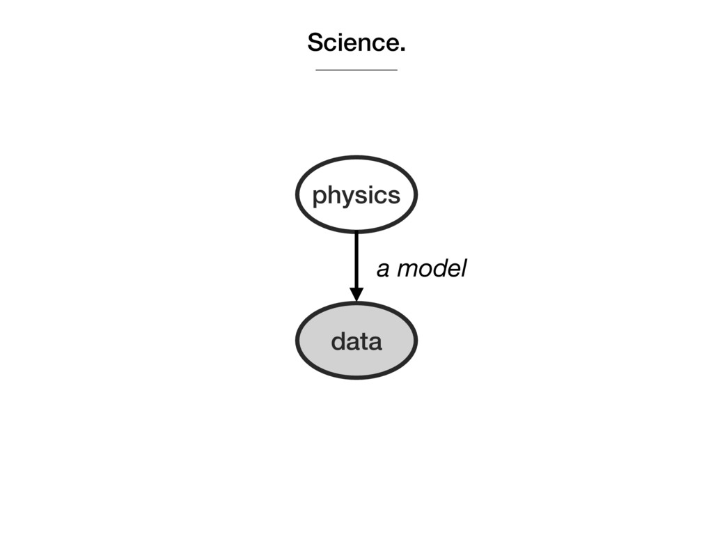 Science. physics data a model