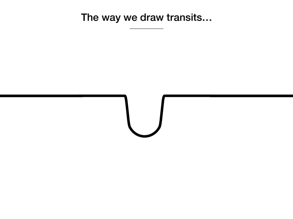 The way we draw transits…