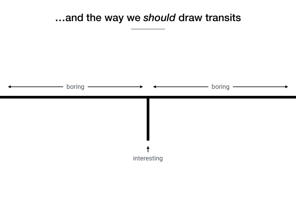 …and the way we should draw transits interestin...