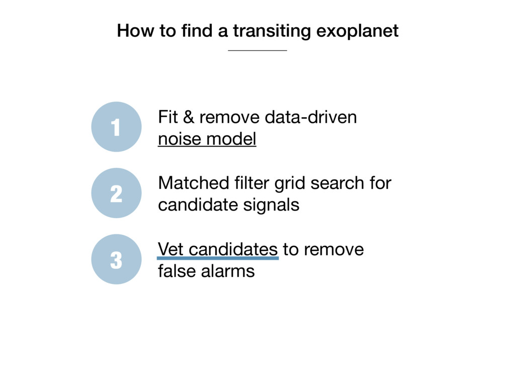 How to find a transiting exoplanet 1 Fit & remov...