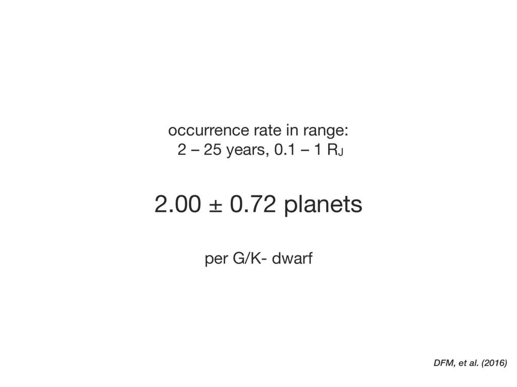 DFM, et al. (2016) 2.00 ± 0.72 planets per G/K-...