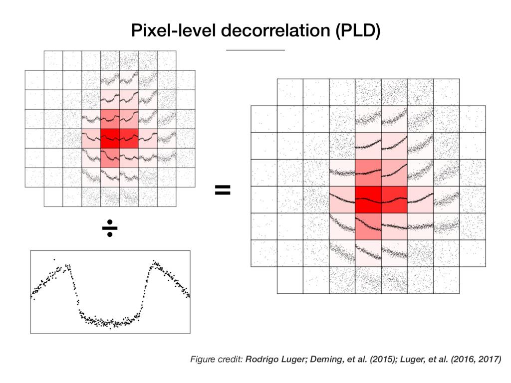 = Figure credit: Rodrigo Luger; Deming, et al. ...