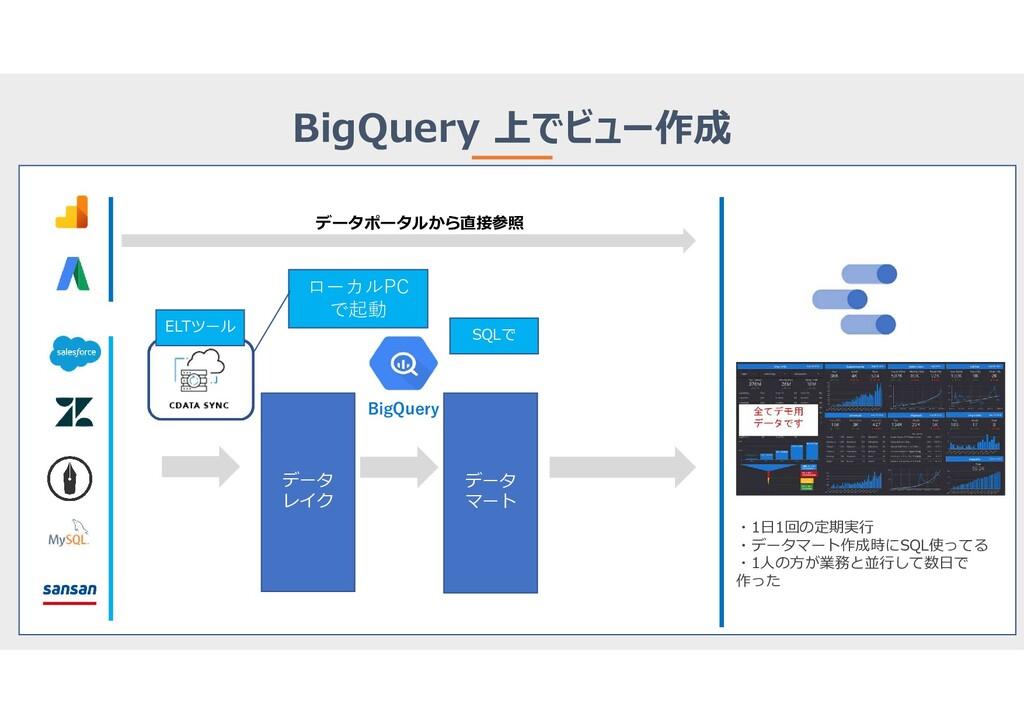 データポータルから直接参照 データ レイク BigQuery データ マート BigQuery...