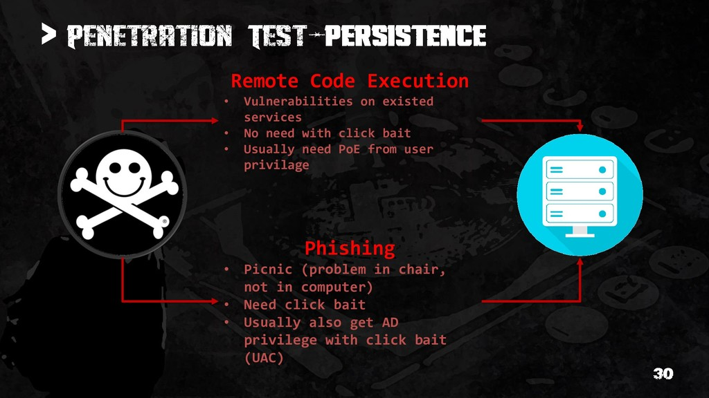 > Remote Code Execution • Vulnerabilities on ex...