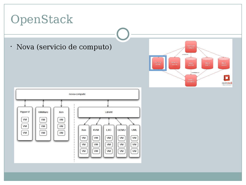 OpenStack  Nova (servicio de computo)