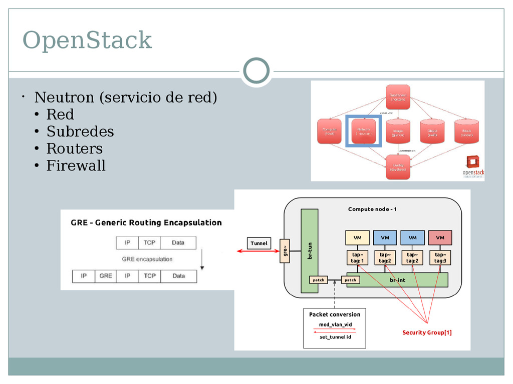 OpenStack  Neutron (servicio de red) ● Red ● S...
