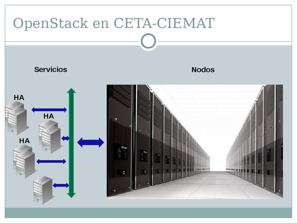 OpenStack en CETA-CIEMAT Servicios Nodos HA HA ...