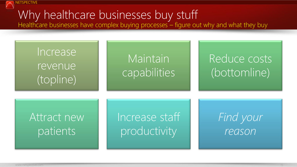 NETSPECTIVE www.netspective.com 15 Why healthca...