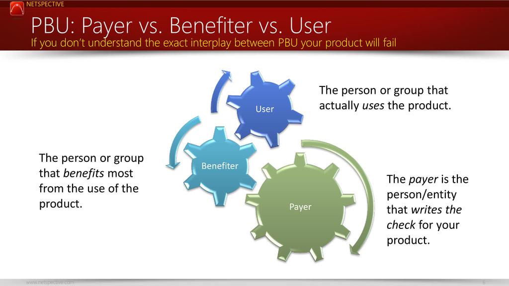 NETSPECTIVE www.netspective.com 6 PBU: Payer vs...