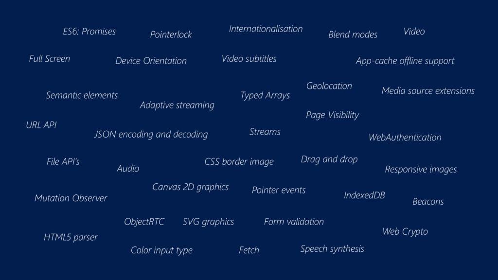 JSON encoding and decoding Canvas 2D graphics V...
