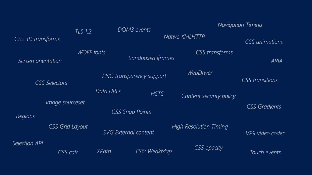Content security policy PNG transparency suppor...