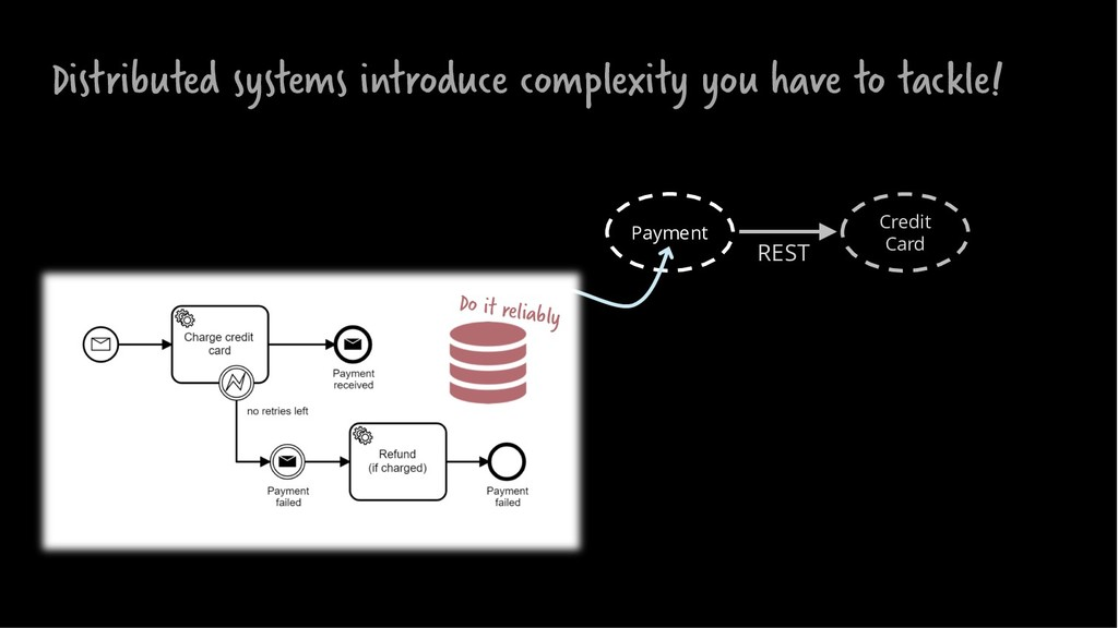 Distributed systems introduce complexity you ha...