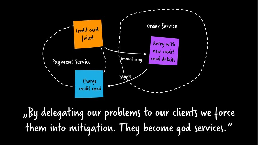 """By delegating our problems to our clients we f..."