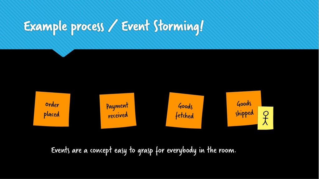 Example process / Event Storming! Goods shipped...