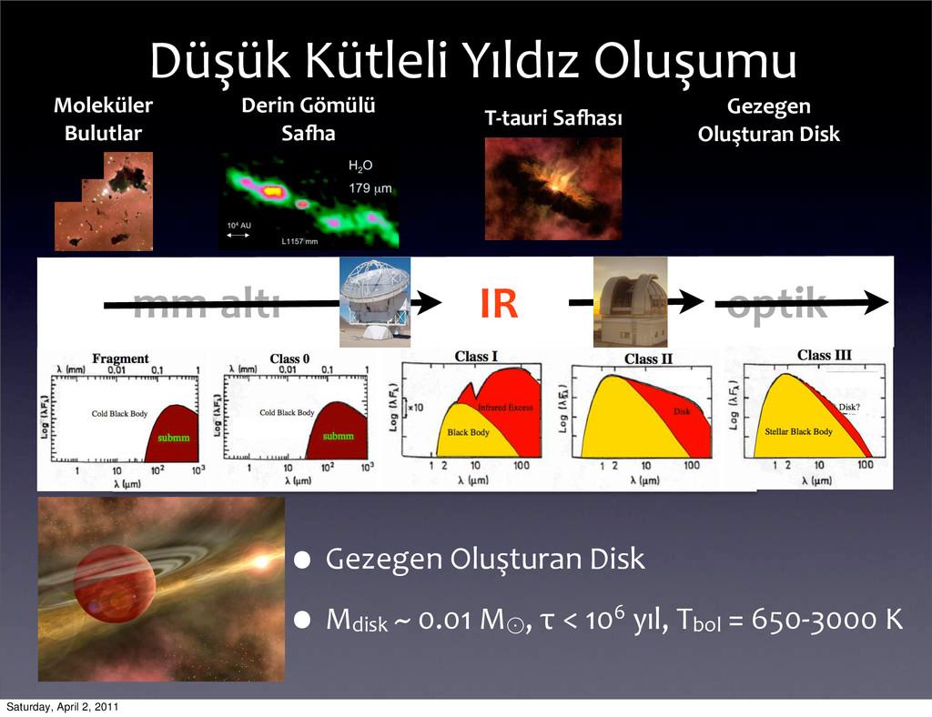 •Gezegen Oluşturan Disk •Mdisk ~ 0....