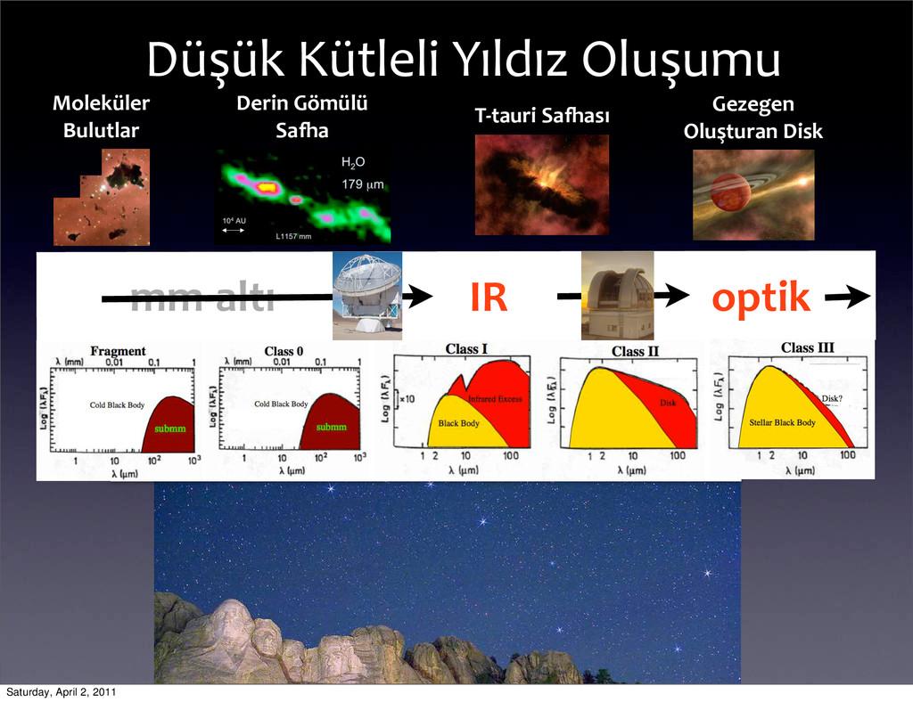 Moleküler  Bulutlar Düşük Kütleli Yıld...