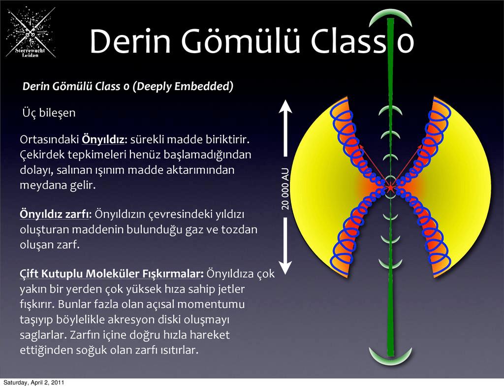 Derin Gömülü Class 0 (Deeply ...