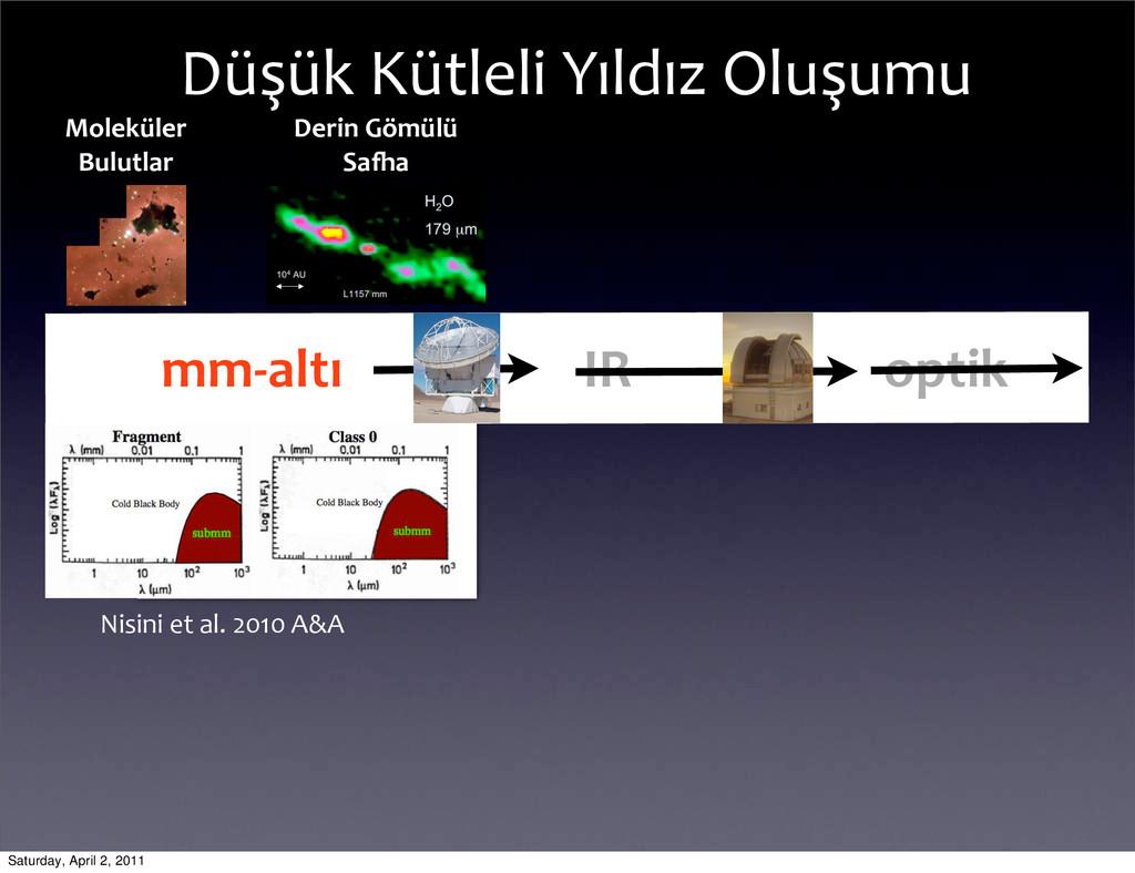 Derin Gömülü  Sa4a Moleküler  Bulutlar...