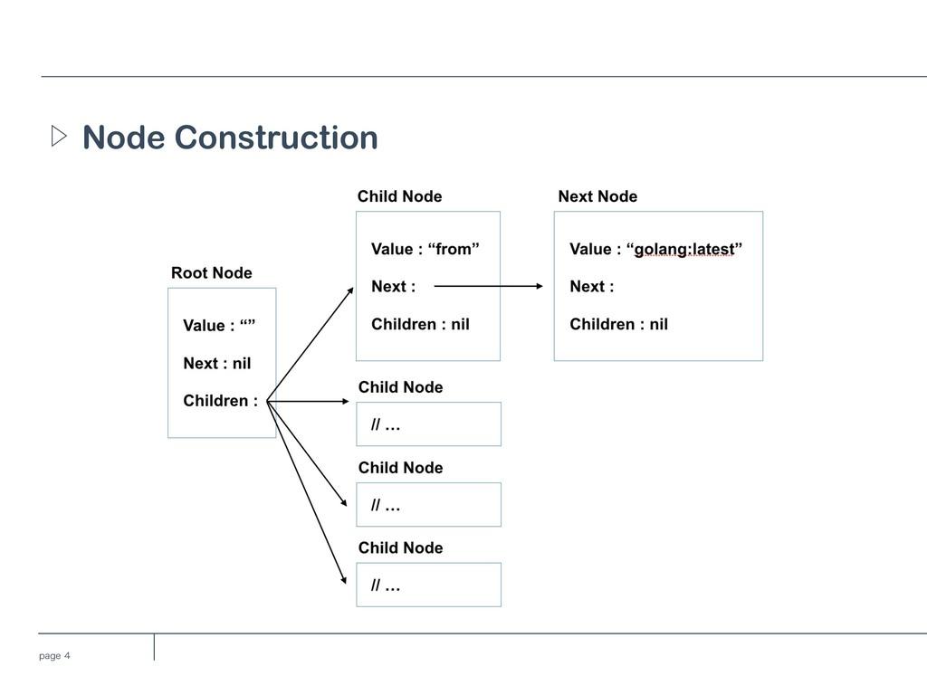 QBHF Node Construction Ὂ