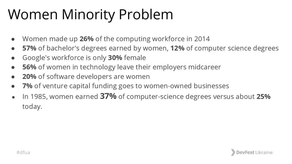 #dfua Women Minority Problem ● Women made up 26...