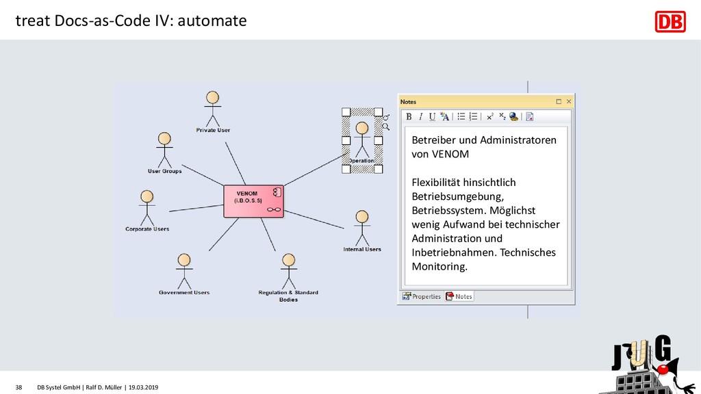 treat Docs-as-Code IV: automate Betreiber und A...