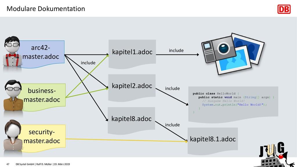 Modulare Dokumentation DB Systel GmbH | Ralf D....
