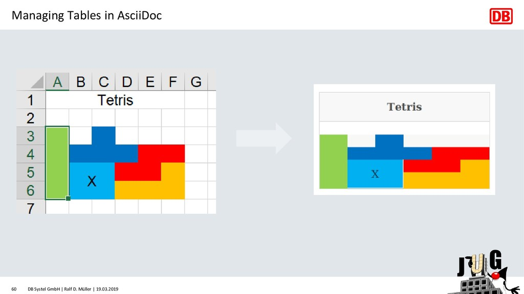 Managing Tables in AsciiDoc DB Systel GmbH | Ra...