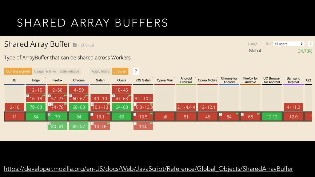 SHARED ARRAY BUFFERS https://developer.mozilla....