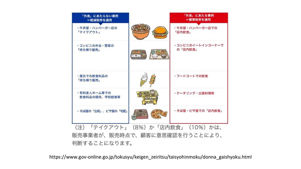https://www.gov-online.go.jp/tokusyu/keigen_zei...
